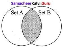 Tamil Nadu 12th Computer Science Model Question Paper 2 English Medium 5