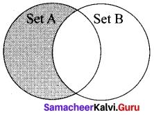 Tamil Nadu 12th Computer Science Model Question Paper 2 English Medium 6