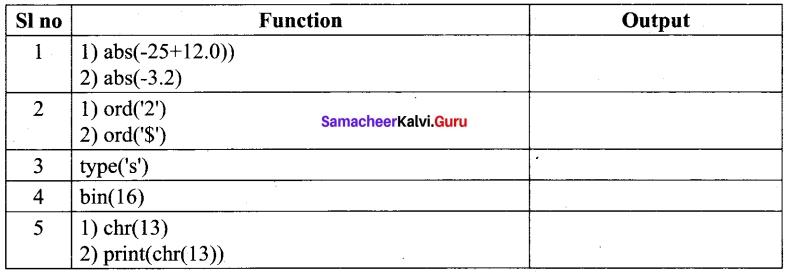 Tamil Nadu 12th Computer Science Model Question Paper 3 English Medium 3
