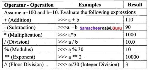 Tamil Nadu 12th Computer Science Model Question Paper 4 English Medium 10