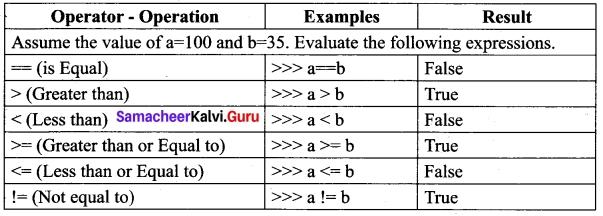 Tamil Nadu 12th Computer Science Model Question Paper 4 English Medium 11