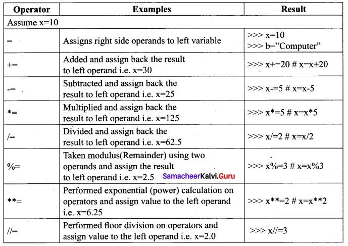 Tamil Nadu 12th Computer Science Model Question Paper 4 English Medium 13