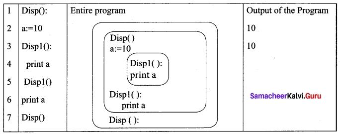 Tamil Nadu 12th Computer Science Model Question Paper 4 English Medium 5