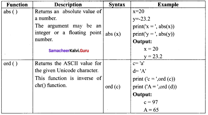 Tamil Nadu 12th Computer Science Model Question Paper 5 English Medium 4