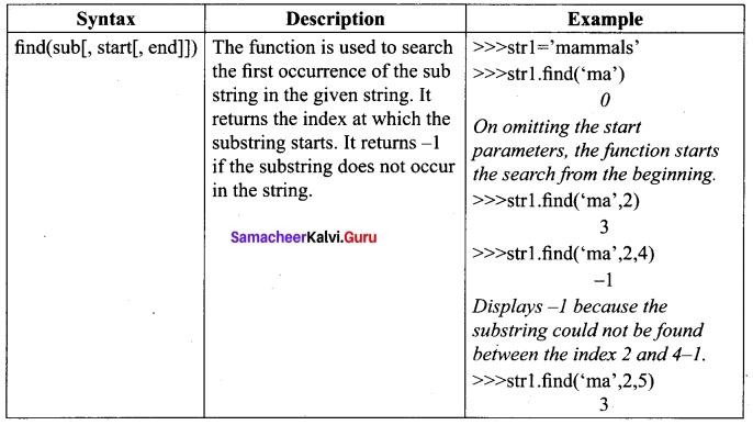 Tamil Nadu 12th Computer Science Model Question Paper 5 English Medium 5