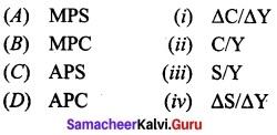 Tamil Nadu 12th Economics Model Question Paper 2 English Medium 1