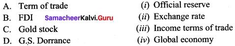 Tamil Nadu 12th Economics Model Question Paper 2 English Medium 2