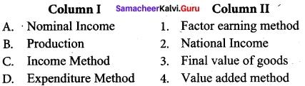 Tamil Nadu 12th Economics Model Question Paper 4 English Medium 1