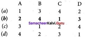 Tamil Nadu 12th Economics Model Question Paper 4 English Medium 4