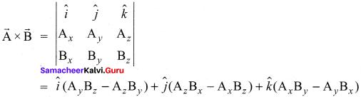 Physics Class 11 Unit 2 Kinematics Samacheer Kalvi