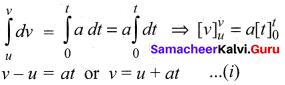Samacheer Kalvi 11th Physics Solution Book