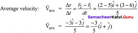Samacheer Kalvi Physics 11th