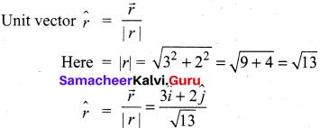 11th Physics Samacheer Kalvi Solution Samacheer Kalvi