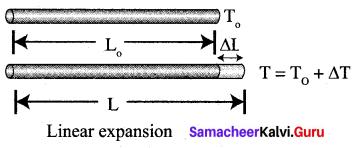 Samacheer Kalvi 10th Science Model Question Paper 3 English Medium image - 8