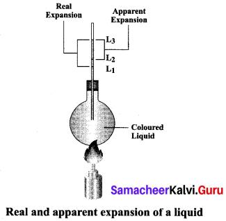 Samacheer Kalvi 10th Science Model Question Paper 5 English Medium image - 10