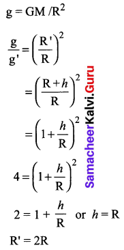 Samacheer Kalvi 10th Science Solutions Chapter 1 Laws of Motion 1