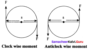 Samacheer Kalvi 10th Science Solutions Chapter 1 Laws of Motion 7