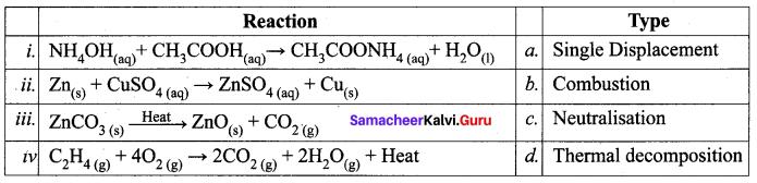 Science Solution Class 10 Samacheer Kalvi