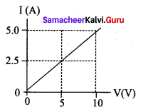Samacheer Kalvi 10th Science Solutions Chapter 4 Electricity 12