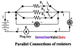 Electricity Class 10 Extra Questions Numerical Samacheer Kalvi
