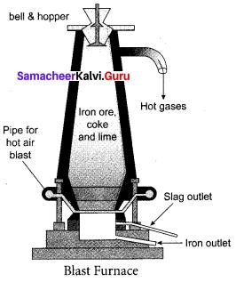 Periodic Classification Of Elements Class 10 Ppt Samacheer Kalvi