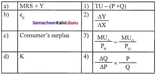 Samacheer Kalvi 11th Economics Solutions Chapter 2 Consumption Analysis 11