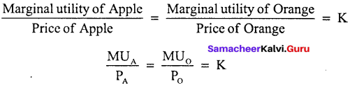 Samacheer Kalvi 11th Economics