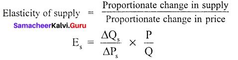 Samacheer Kalvi 11th Economics Solutions Chapter 3 Production Analysis 1