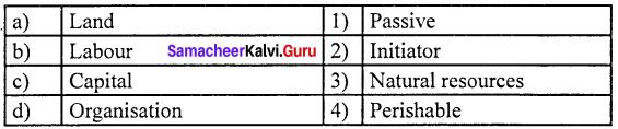 Class 11 Economics Chapter 3 Samacheer Kalvi