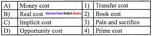 Samacheer Kalvi 11th Economics Solutions Chapter 4 Cost and Revenue Analysis 11