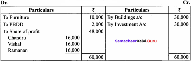 Samacheer Kalvi 12th Accountancy Solutions Chapter 6 Retirement and Death of a Partner 12