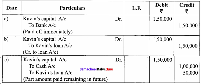 Samacheer Kalvi 12th Accountancy Solutions Chapter 6 Retirement and Death of a Partner 21
