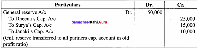 Samacheer Kalvi 12th Accountancy Solutions Chapter 6 Retirement and Death of a Partner 3