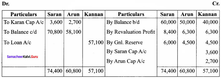 Samacheer Kalvi 12th Accountancy Solutions Chapter 6 Retirement and Death of a Partner 31
