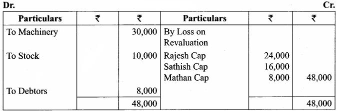 Samacheer Kalvi 12th Accountancy Solutions Chapter 6 Retirement and Death of a Partner 34