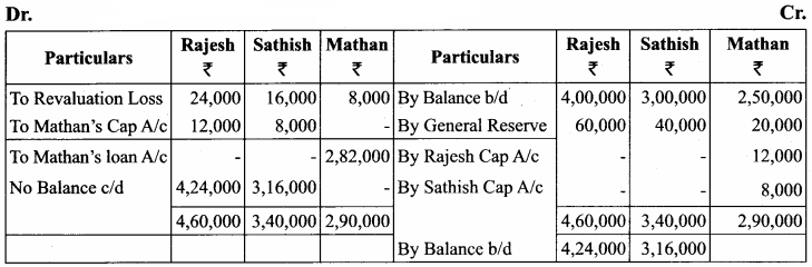 Samacheer Kalvi 12th Accountancy Solutions Chapter 6 Retirement and Death of a Partner 35