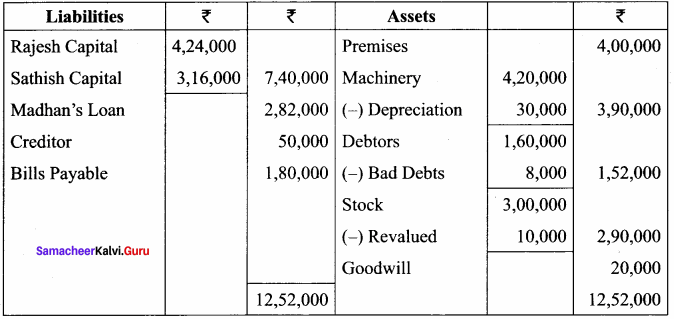 Samacheer Kalvi 12th Accountancy Solutions Chapter 6 Retirement and Death of a Partner 36