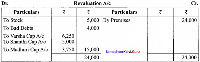Samacheer Kalvi 12th Accountancy Solutions Chapter 6 Retirement and Death of a Partner 38