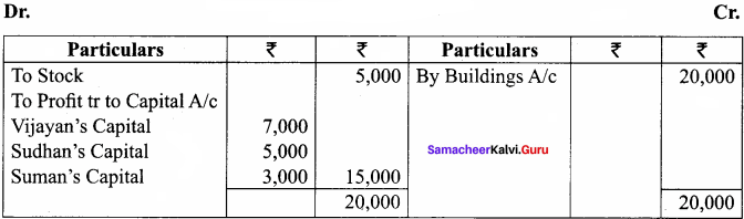Samacheer Kalvi 12th Accountancy Solutions Chapter 6 Retirement and Death of a Partner 42