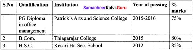 Samacheer Kalvi 12th English Letter Writing img-6