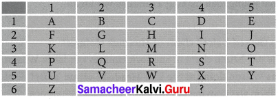 The Red-Headed League Questions And Answers English Samacheer Kalvi
