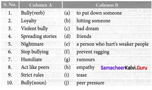 Taking The Bully By The Horns Summary Samacheer Kalvi