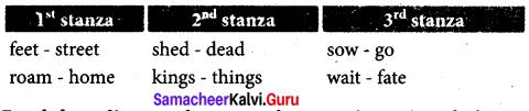 Wandering Singers Poem Line By Line Explanation Samacheer Kalvi 7th English