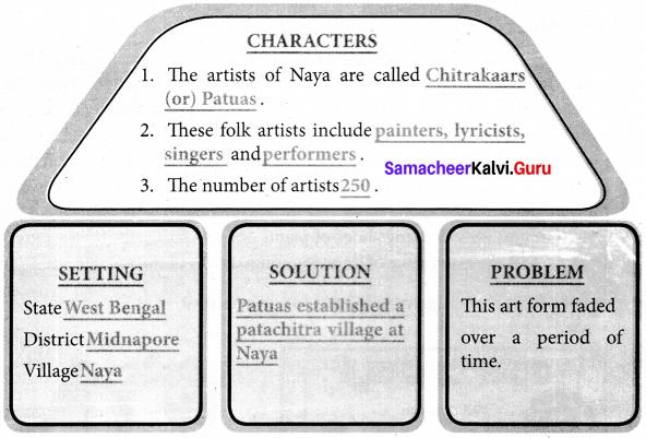 Naya The Home Of Chitrakars Questions And Answers Samacheer Kalvi 7th English
