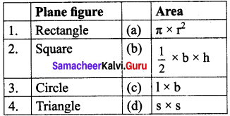 Samacheer Kalvi 7th Science Solutions Term 1 Chapter 1 Measurement image - 16