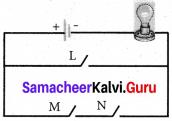 7th Standard Term 2 Science Samacheer Kalvi