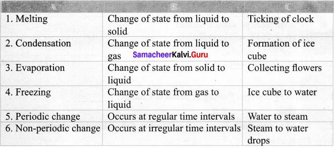 Changes Around Us Class 7 Samacheer Kalvi