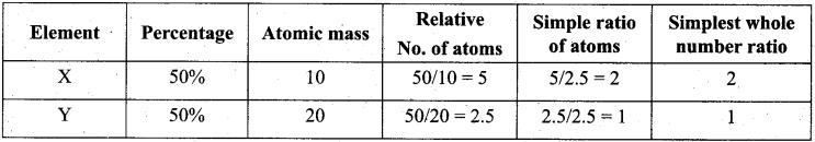 Tamil Nadu 11th Chemistry Model Question Paper 5 English Medium 6