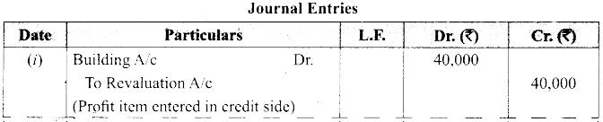 Tamil Nadu 12th Accountancy Model Question Paper 5 English Medium img 54