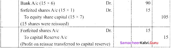 Tamil Nadu 12th Accountancy Model Question Paper 5 English Medium img 56